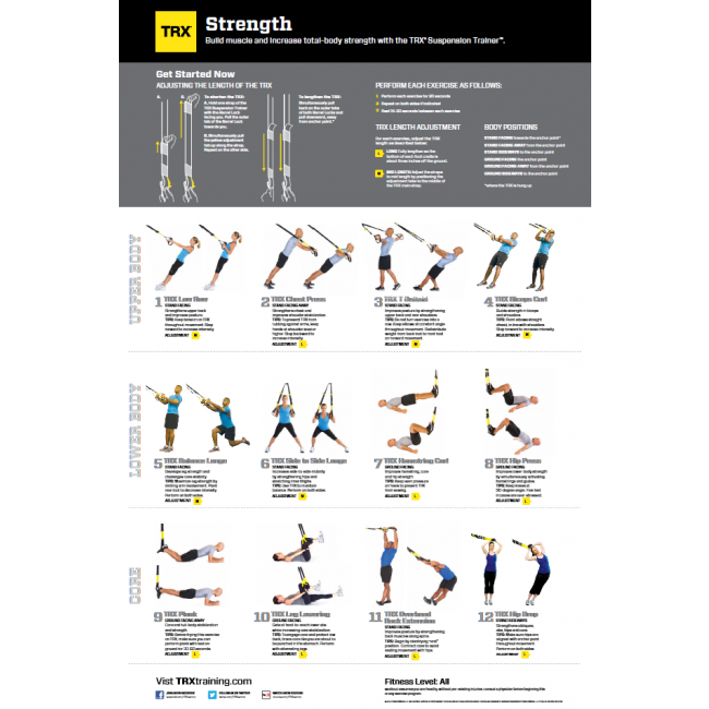 Trx All Body Strength Poster Fitagon