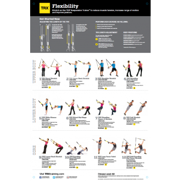 TRX All Body Flexibility Poster